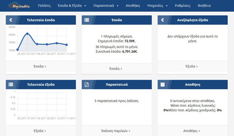 See the dashboard of our service